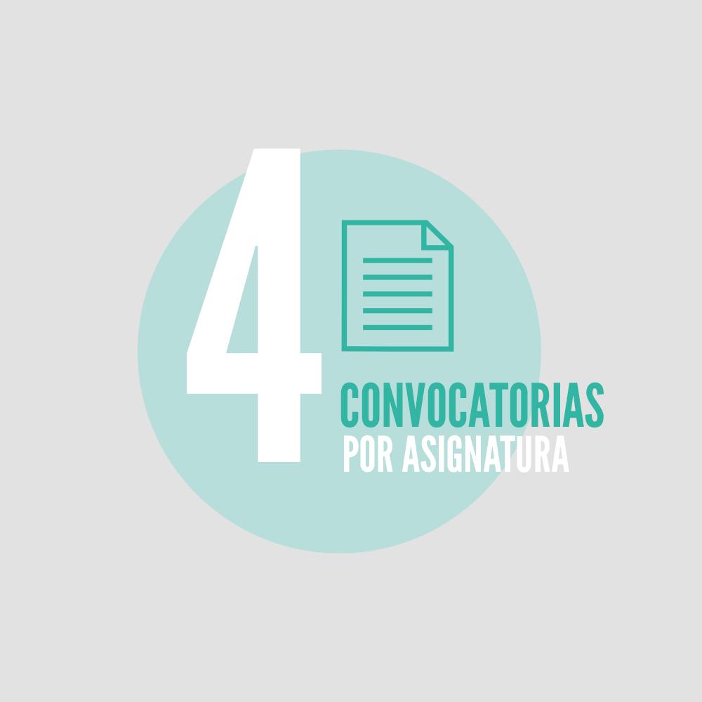 Imagen de las cuatro convocatorias disponibles por asignatura en primer curso de los grados del CESAG