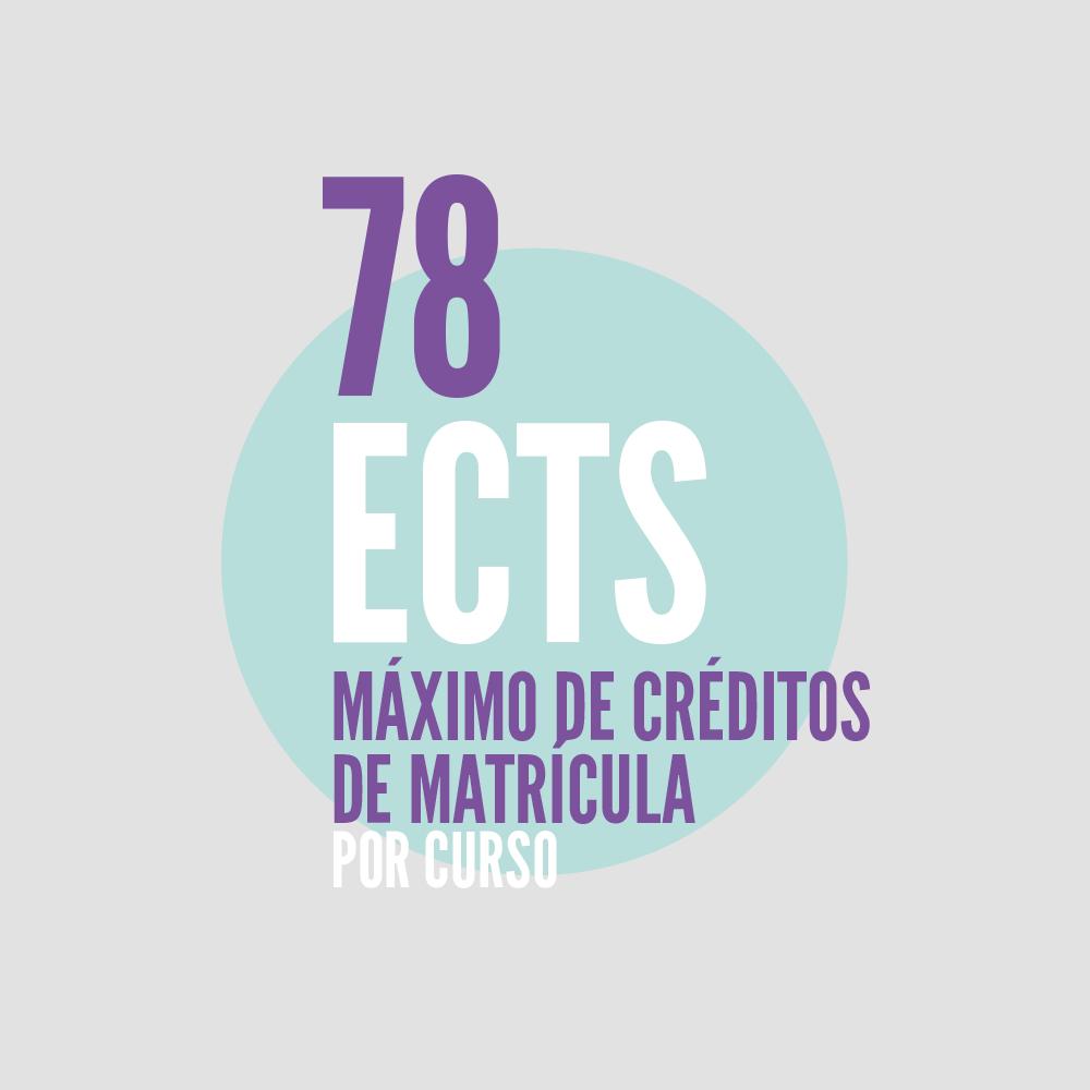Imagen del apartado de información sobre número máximo de créditos de matrícula anual en el CESAG