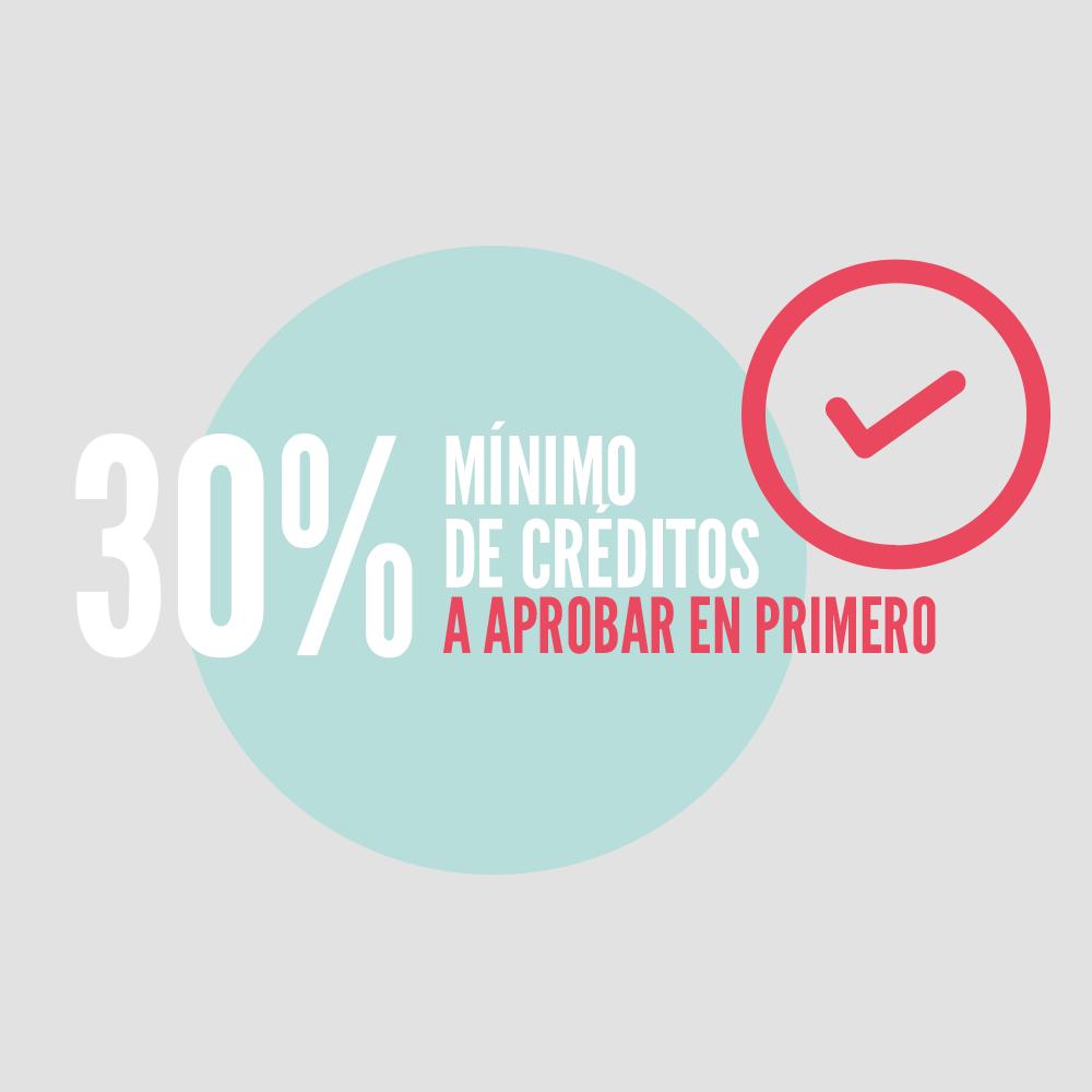 Imagen del apartado de información sobre el porcentaje mínimo de créditos a aprobar en primer curso para pasar a segundo